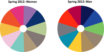 Colors for Spring 2012